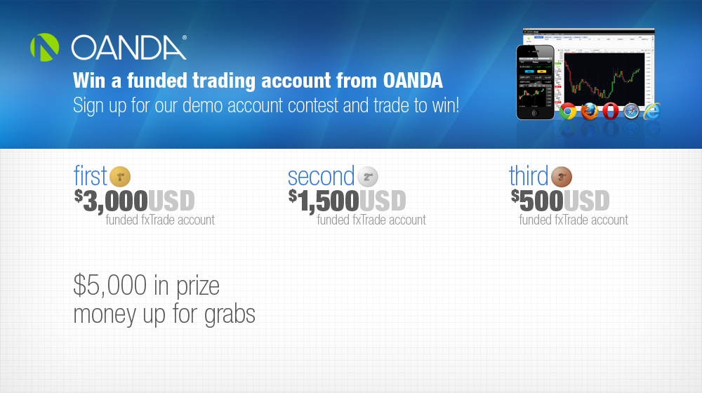 Forex rebates oanda