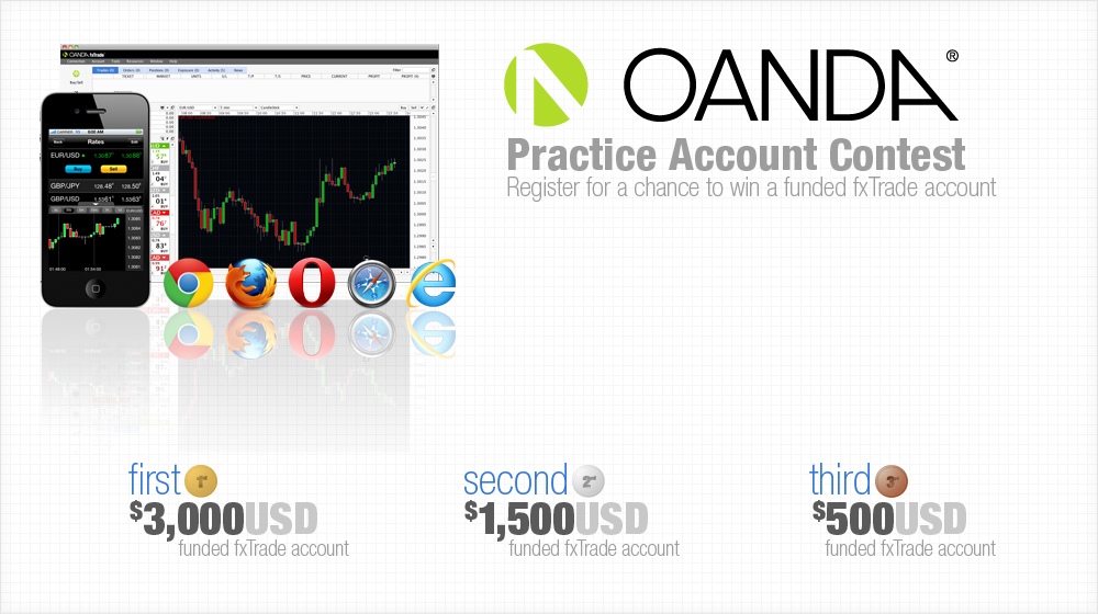 Forex contest june 2012 oanda myfxbook for 140 broadway 46th floor new york ny 10005